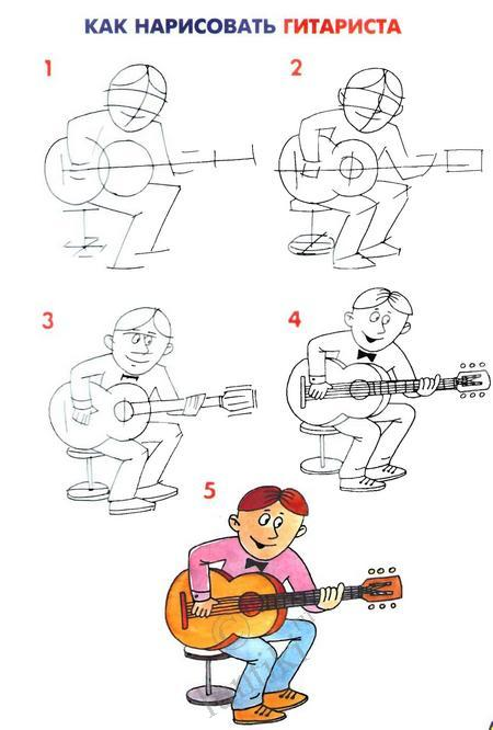 People of various professions, drawing of the person step by step